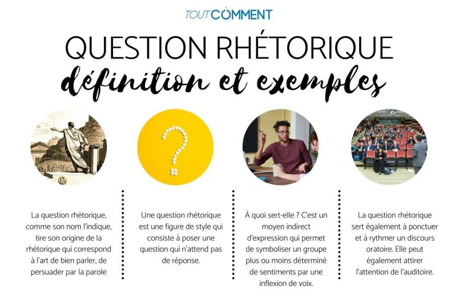 Question rhétorique